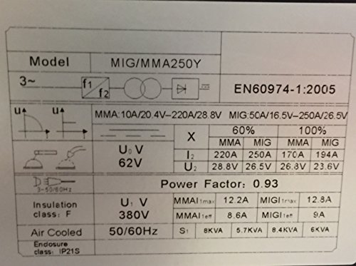 BULKSTON Digital 2-Funktions-Schweißanlage Multi MIG250Y